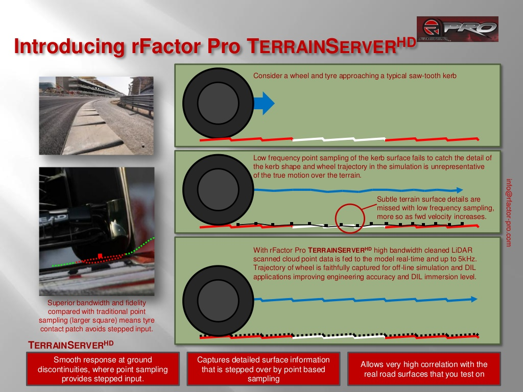 rFactor PRO - General Discussions - PC Gaming Forum
