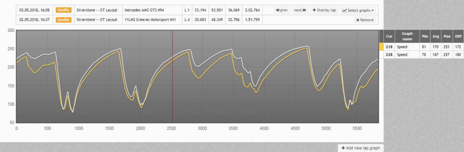rF2 Log Analyzer - rFactor2 Plugins & Apps - PC Gaming Forum